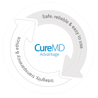 CureMD Advantages