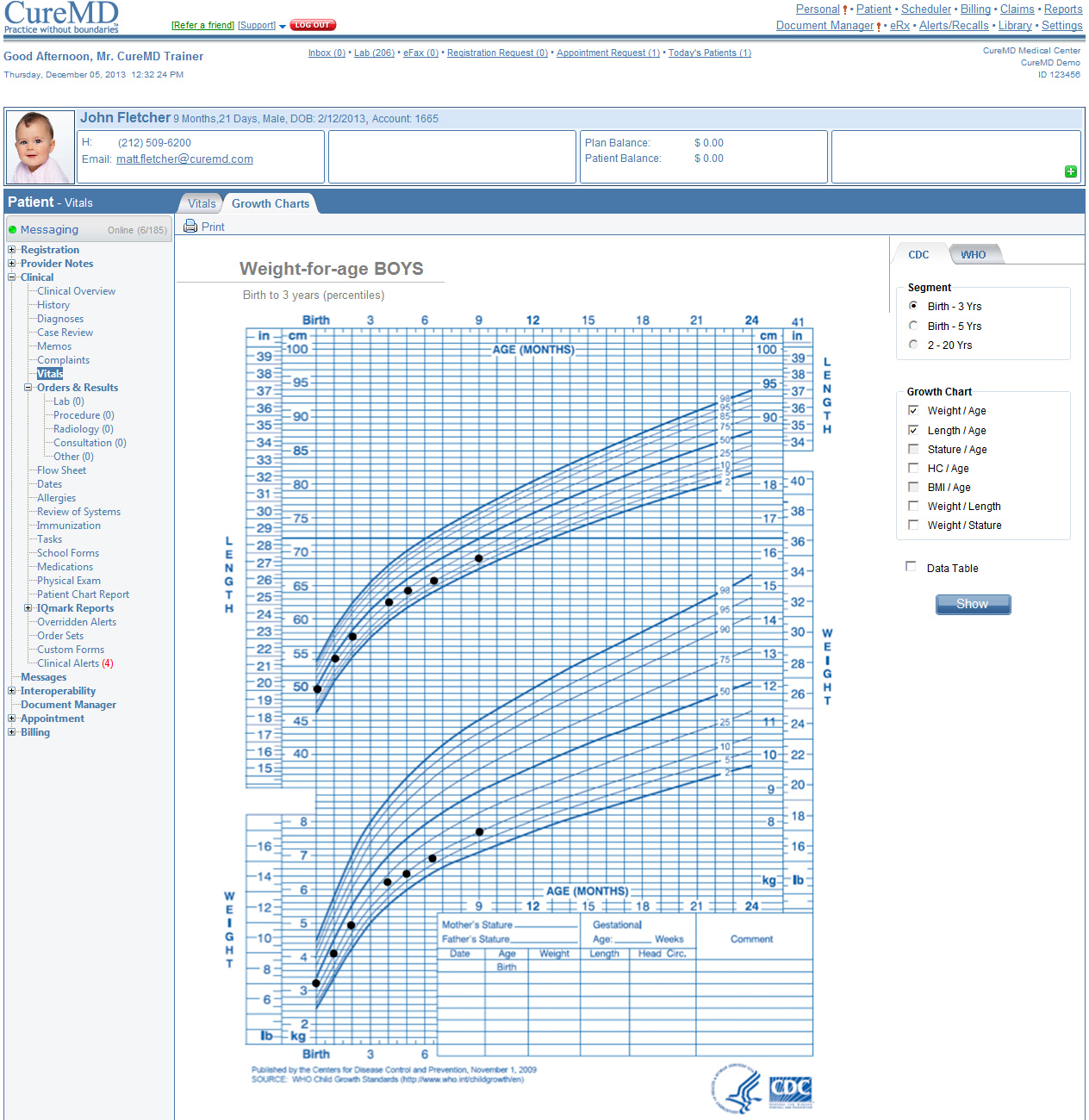 Pediatric ehr software pediatric practice management for physicians options for both cdc and who chart templates are available out of the box clinical calculators eg for bmibsa enable the system to plot all charts nvjuhfo Choice Image