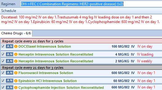 CureMD Oncology EHR Software - Web Based Solution for Oncologists